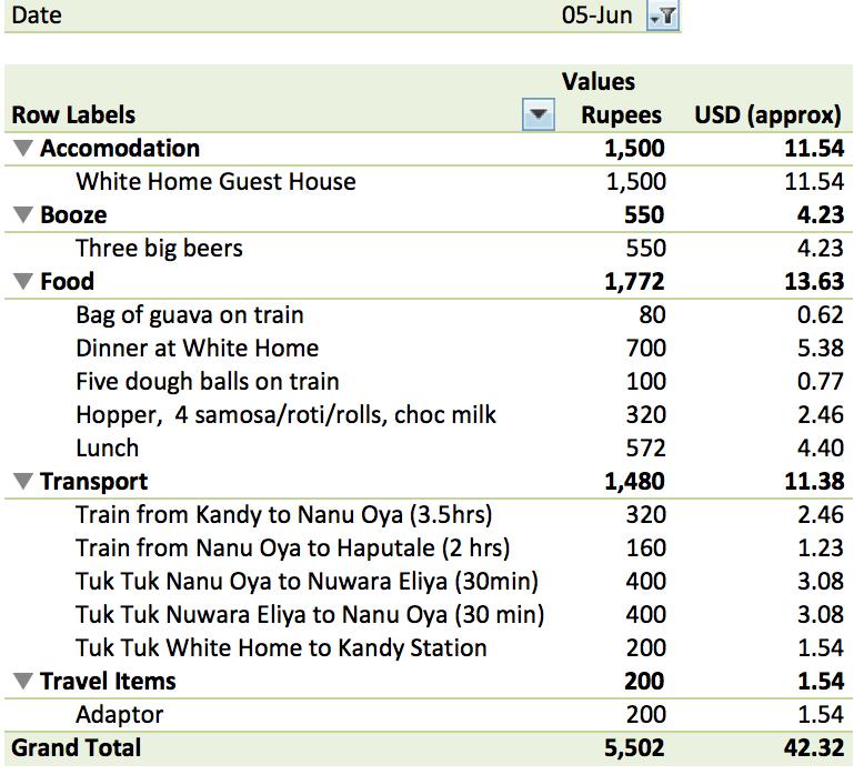 June 5 Expenses