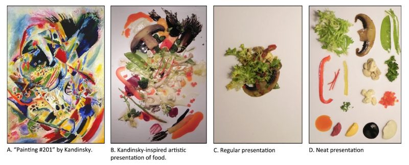 Plating's effect on perception of flavor