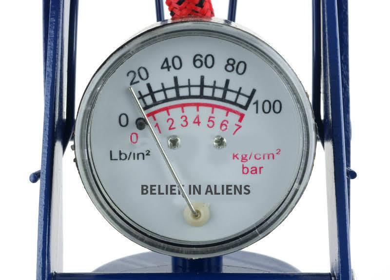 Gauge measuring belief in aliens.