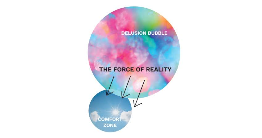 The force of reality prevents you from ever achieving all your delusions.