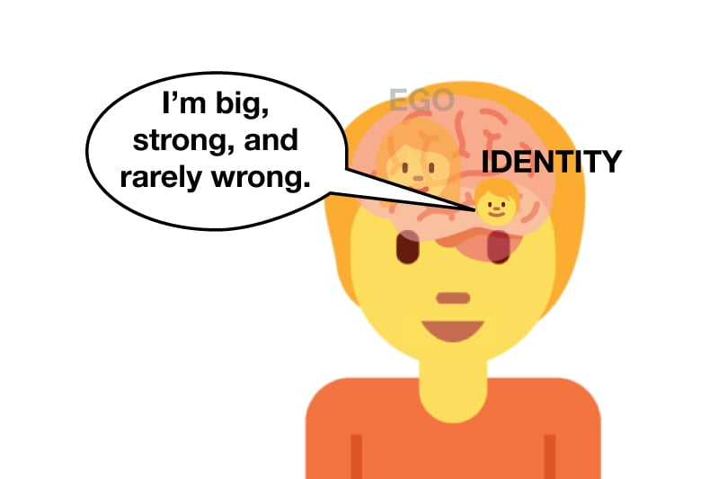 Ego dissolves and identity becomes deluded.